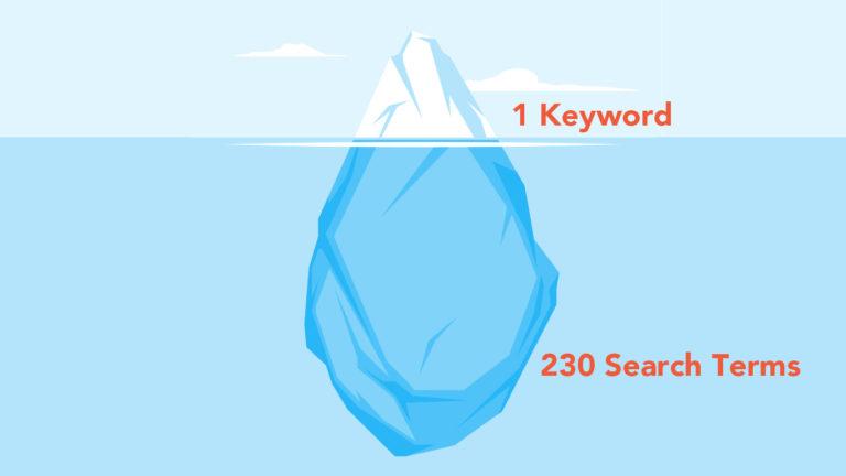 The Iceberg Effect ratio 2