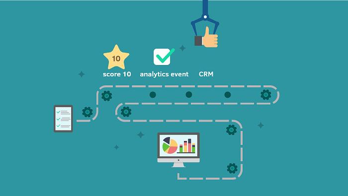 marketing automatizacija korak 3