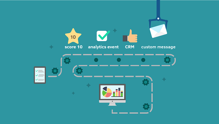 marketing automatizacija korak 4